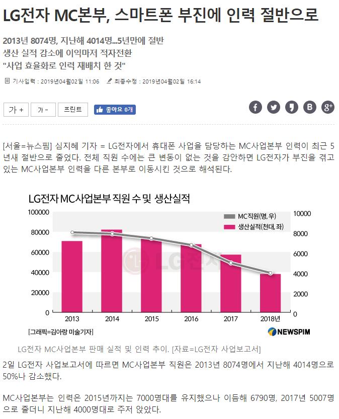 screenshot-www.newspim.com-2019.04.02-21-18-56.png