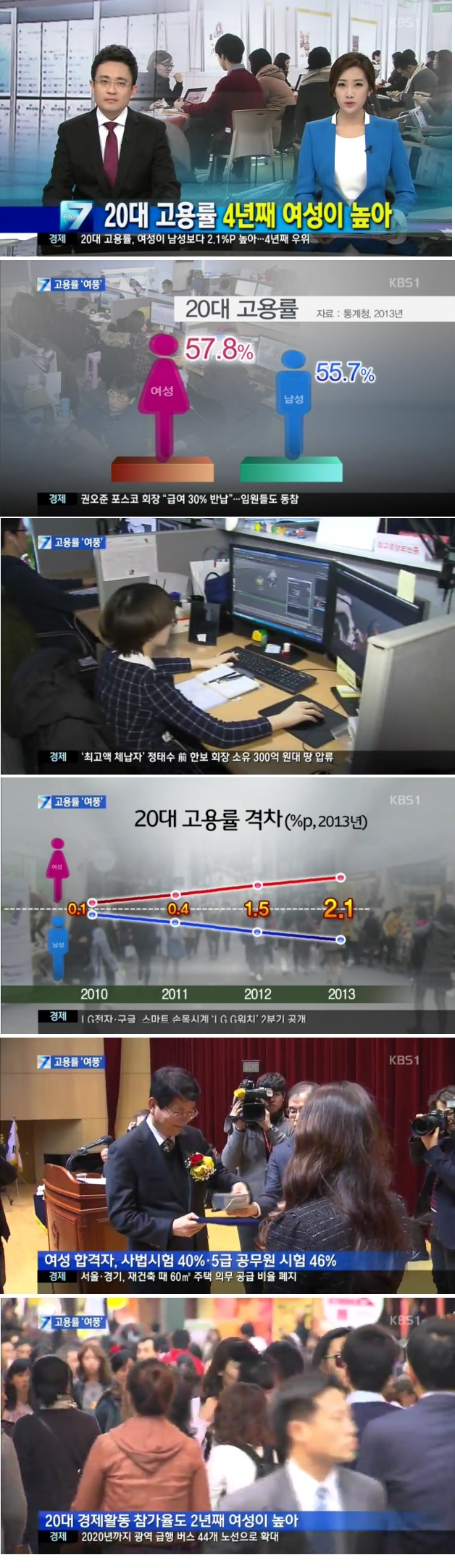 20대 남녀 고용률.jpg